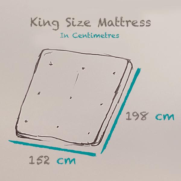 King-size-mattress-size-centimetres