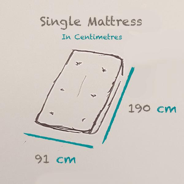 Single-Mattress-size-cm